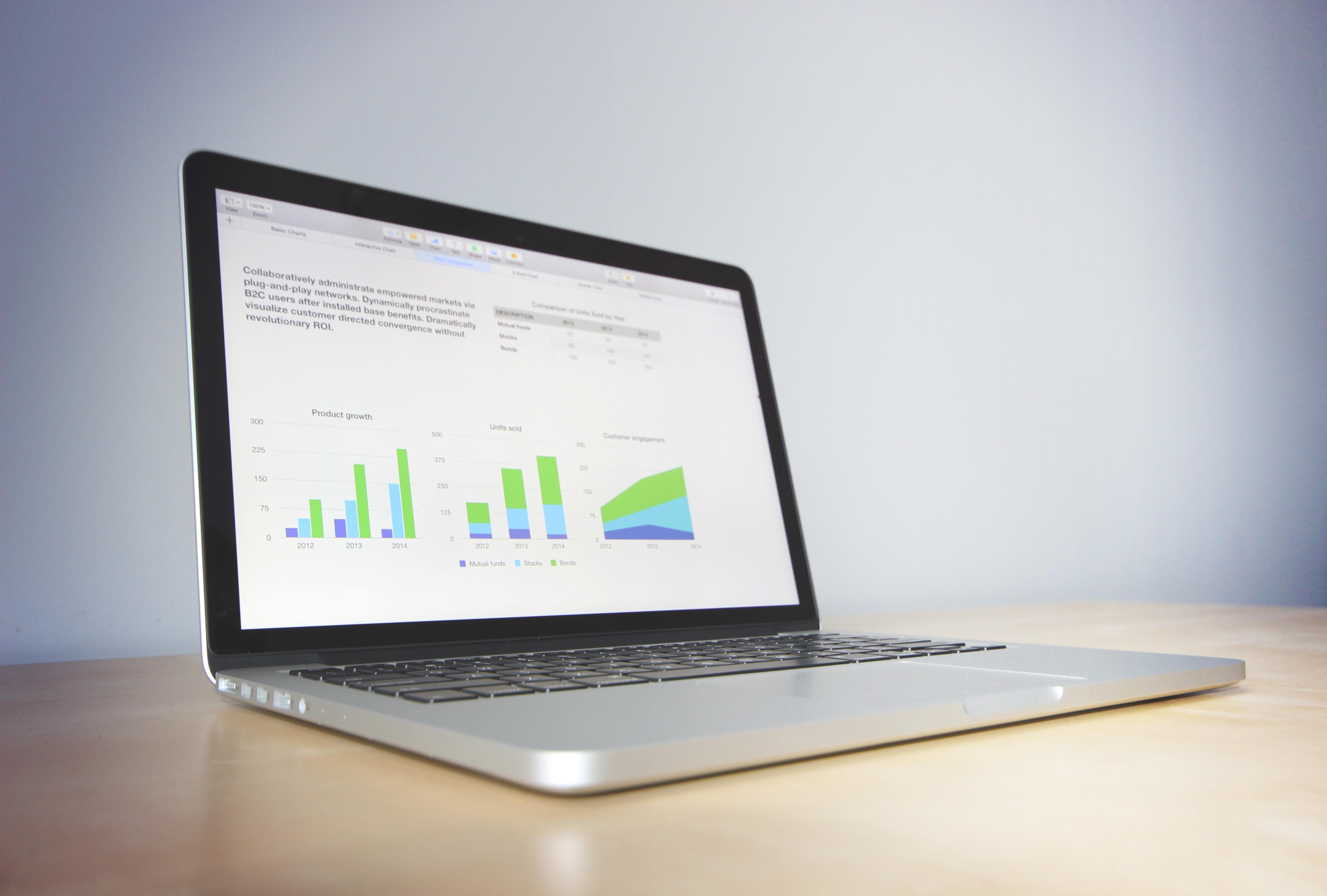 Inbound Marketing Case Study | THAT Agency
