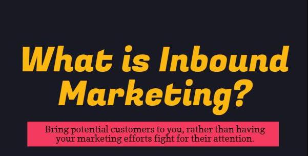 Inbound Marketing Info-Graphic | THAT Agency