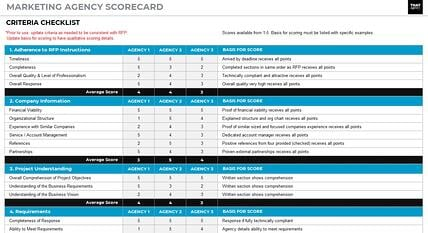 Marketing Agency Selection Scorecard | FREE Template | THAT Agency